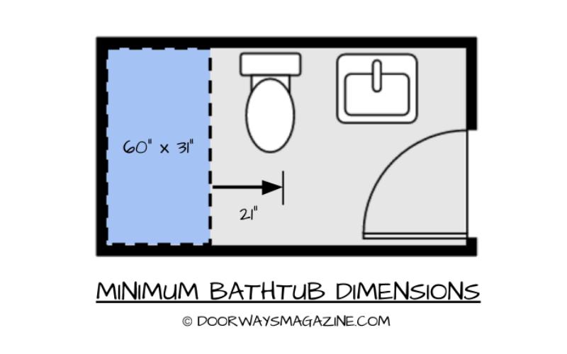bathtub layout dimensions