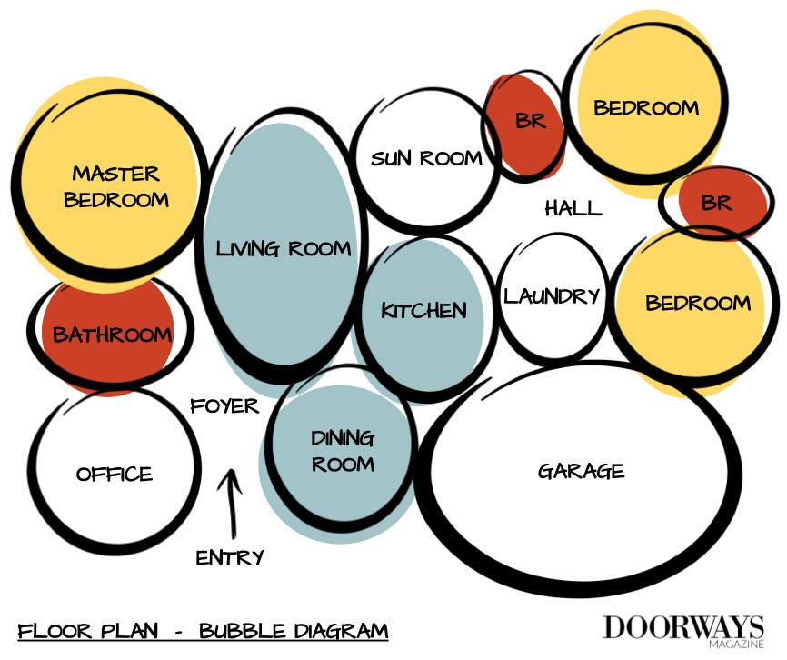 floor plan bubble diagram example