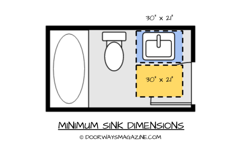 Bathroom Dimensions for Toilets, Sinks, Showers and ...